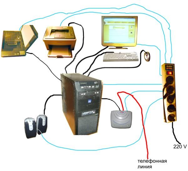 схема подключения компьютерной системы