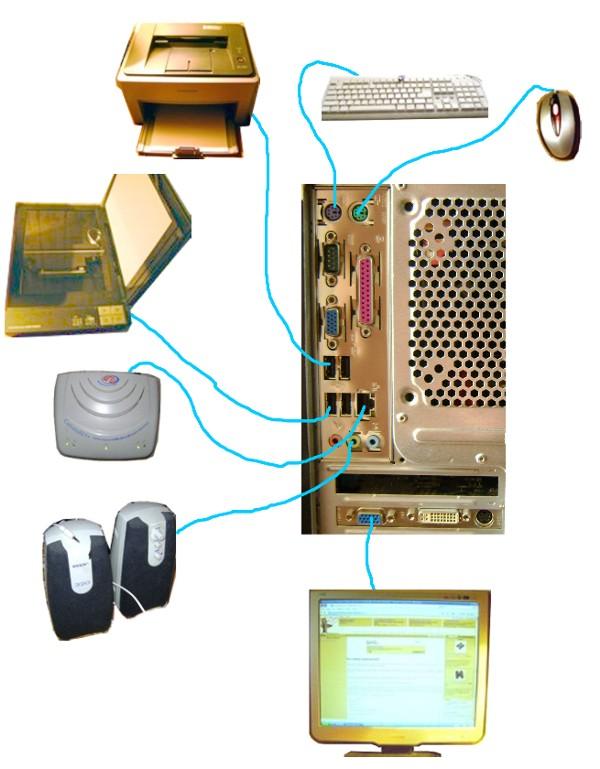 схема подключений периферийных устройств к системному блоку компьютера
