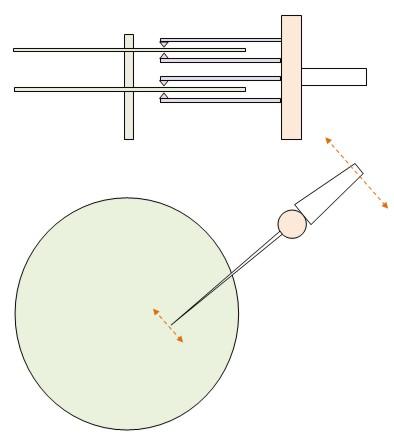 Схема перемещения головок жесткого диска.